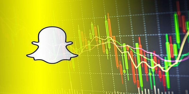 Erhöhung des Snapchat-Bestands